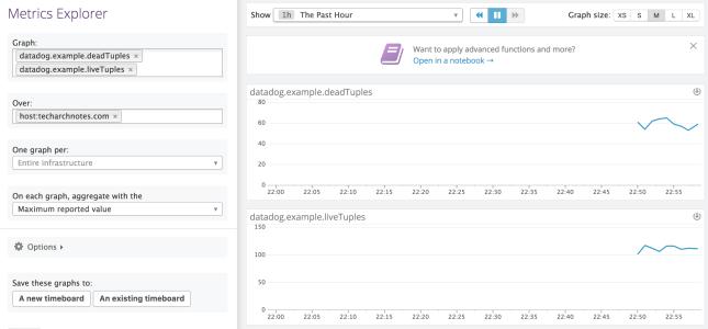 Datadog metrics explorer example